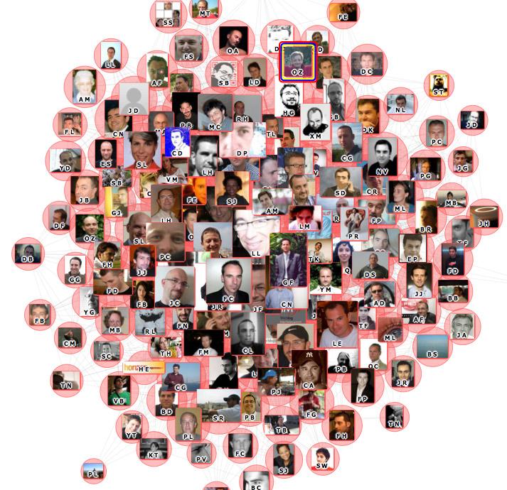 Facebook aiuta a mantenere più vicini gli amici