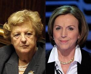 Fornero e Cancellieri sul caso Belen: è polemica sulle donne in tv