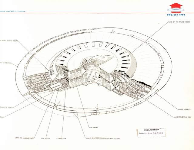 Gli Stati Uniti volevano costruire un Ufo: svelati i disegni top – secret